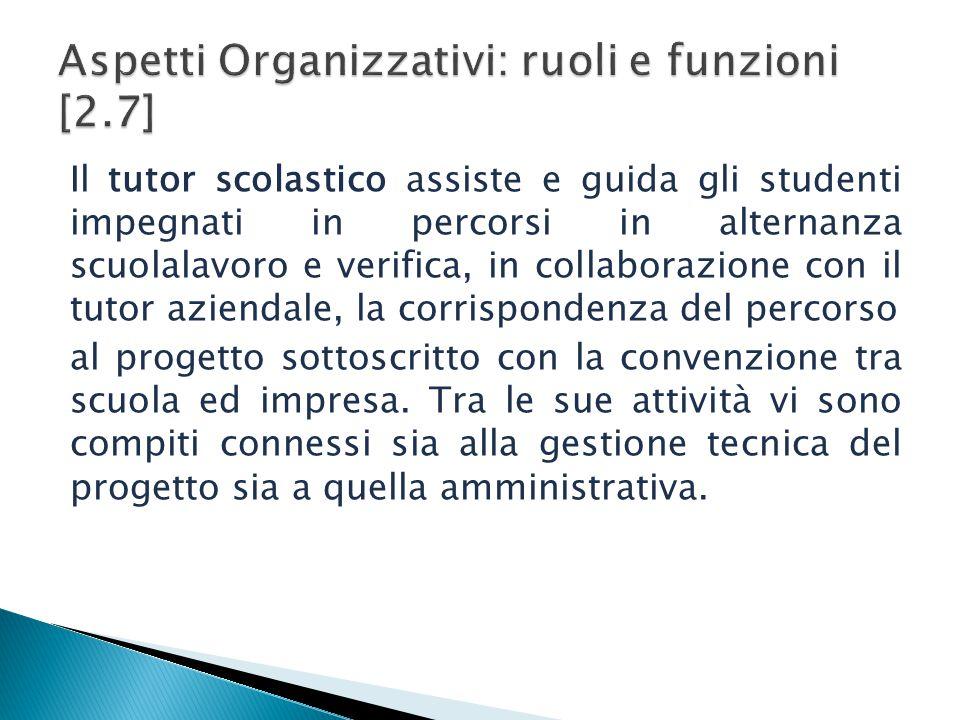 Aspetti Organizzativi: ruoli e funzioni [2.7]